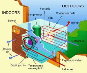 Air conditioning schematic